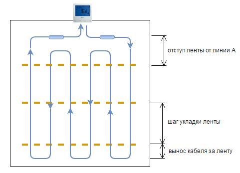 монтаж ленты для электрического теплого пола